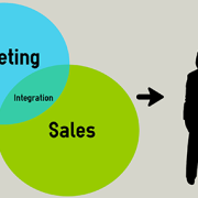 marketing sales integration